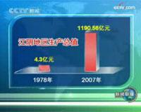 江阴:科学发展的先行者 <a href=http://news.cctv.com/china/20081019/101137.shtml target=_blank><font color=brown>调查全文</font></a>