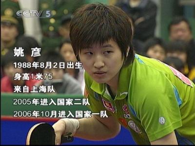 中国乒乓球运动员 姚彦 简介