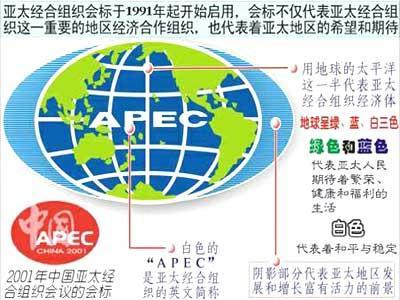 亚太经济合作组织的经济总量_亚太经济合作组织